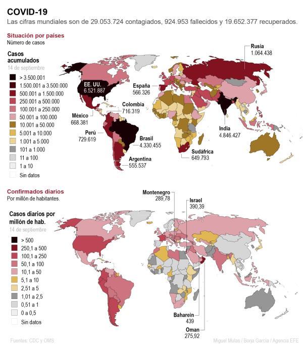 L'OMS dénonce la discrimination mondiale dans la lutte contre la pandémie COVID