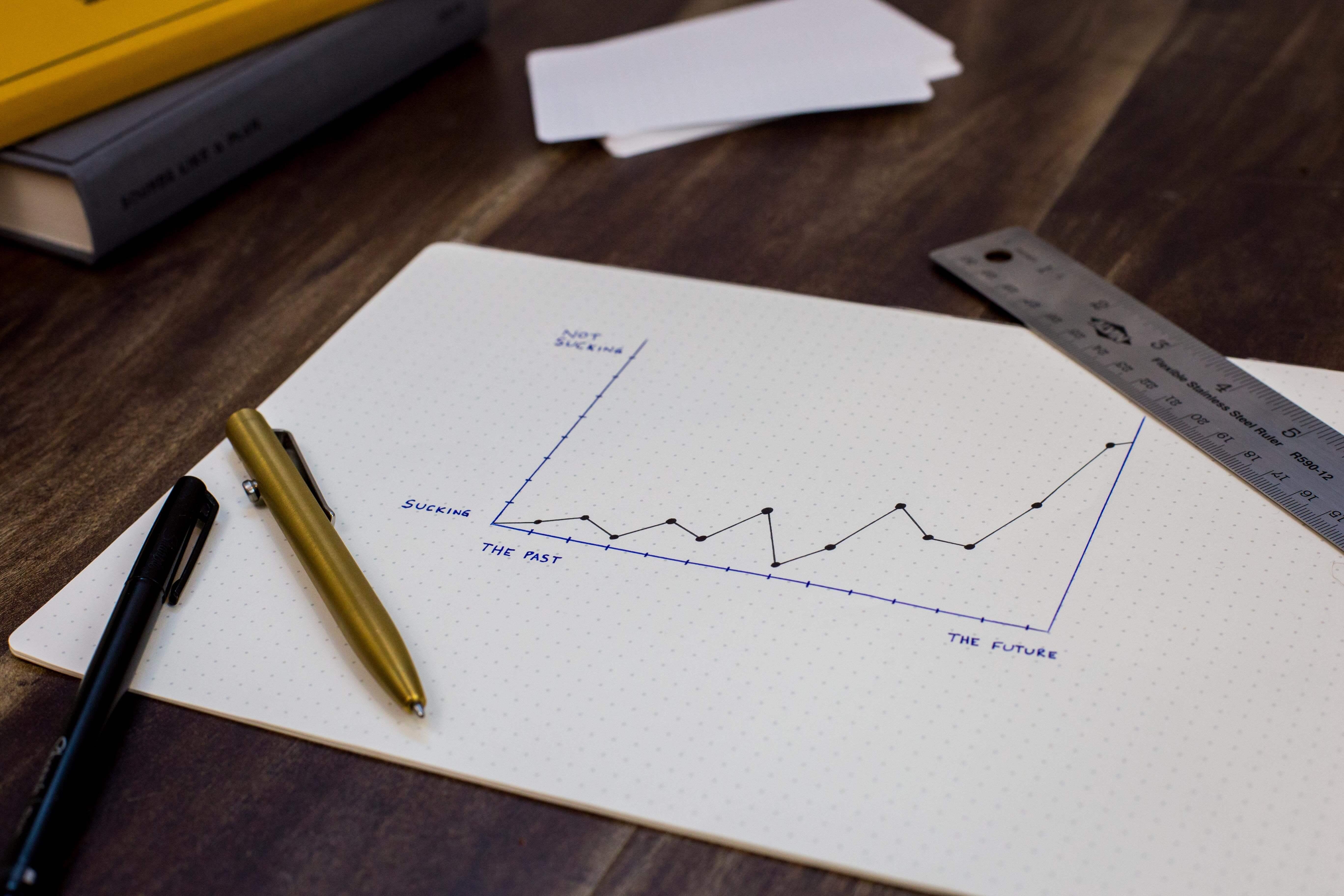 Dans l'image, une feuille de papier avec un graphique dessiné. Contenu sur l'indice de progrès social.