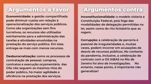 Tableau des arguments pour et contre les partenariats entre les organisations sociales et l'administration publique.