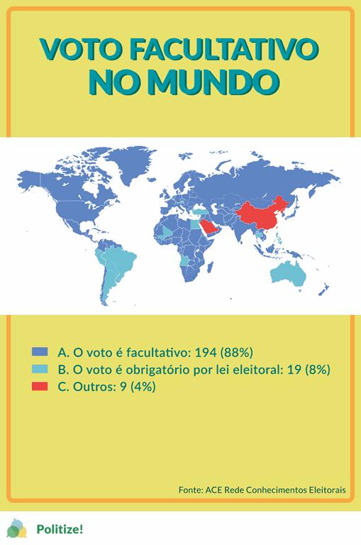vote-facultatif-infographie